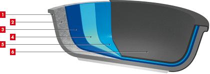 Estructura del recubrimiento de titanio de la sartén woll serie nowo