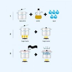 Batería de cocina completa de 5 piezas Inox 18/10