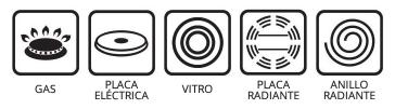 Para gas, vitro y horno